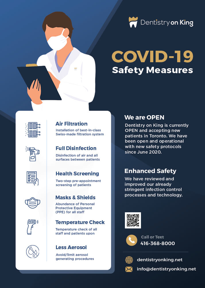 Covid-19 Safety Measures at Dentist Office in Toronto